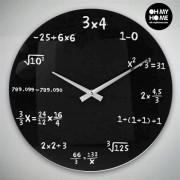 Ceas matematica