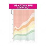 Wskaźnik BMI dziewcząt - plansza dydaktyczna