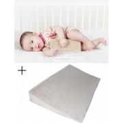 PACHET PROMO Suport anti-rasturnare bebe + Perna Plan inclinat impotriva refluxului