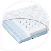 Saltea Pentru Patut Water Cube - 140 X 70 X 11 Cm