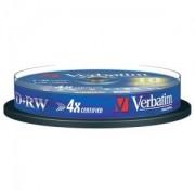 DVD+RW 4X 4.7GB SERL MATT SPINDLE10