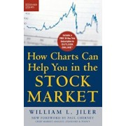 Standard and Poor's Guide to How Charts Can Help You in the Stock Market, Hardcover/William L. Jiler