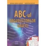 AbC-Ul Organizatorilor Grafici - RoxanA-Maria Gavrila Marilena Nicoale