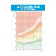 Wskaźnik BMI chłopców - plansza dydaktyczna