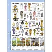Clothes - plansa de perete