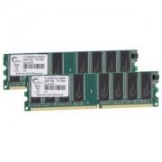 Memorie G.Skill 2GB (2x1GB) DDR PC-3200 CL3 400MHz Dual Channel Kit, F1-3200PHU2-2GBNT