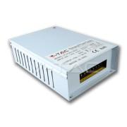 LED Power Supply - 250W 12V IP45 Metal Rainproof