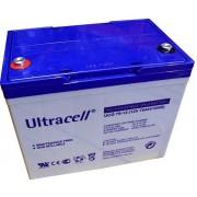 Bateria de Gel 12V 75A/h