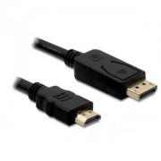 CABLU HDMI 1,5m A+ premium