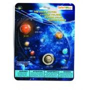 Safari Ltd Solar System
