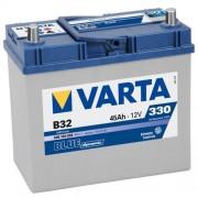 45Ah VARTA Blue Dynamic ASIA B32 545156 akkumulátor jobb+