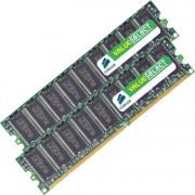 2 GB DDR2-667 Kit
