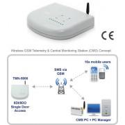 Modul I/O TCAM TECHNOLOGY PTE TMN-5000, 8DI/8DO1 intrare senzor control acces, GSM, SMS