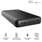 Power Bank, Trust Primo Fast, 20000mAh, Black (23593)