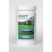Aqua Excellent All-in-one water onderhoudsproduct voor opzetbaden