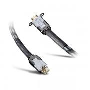 Cablu HDMI Real Cable Inifinite II/7M50