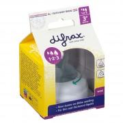 difrax® 1-2-3-Ring für die S-Babyflasche - Wide +3m