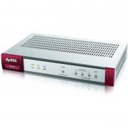 Router ZyXEL Gigabit ZyWALL USG40