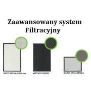 Zestaw filtrĂłw do oczyszczacza powietrza GL-8138