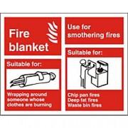 Unbranded Fire Sign Blanket Plastic 12 x 15 cm