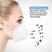 Set masca protectie respiratorie KN95 -5 bucati + Cadou masti protectie respiratorie 3 straturi - 5 bucati