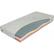 Wirbel hab matrac 180x200x25 cm-es méretben