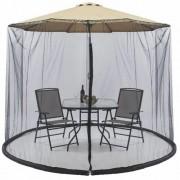 Szúnyog- és rovarháló napernyőre