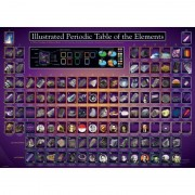 Puzzle 1000 piese illustrated periodic table of the elements