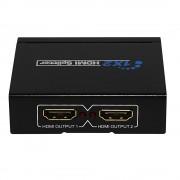 HDCVT 1-2 HDMI 4K Splitter With EDID