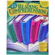 Creative Teaching 3385 Reading Comprehension Graphic Organizers Grades 4 to 6 0.25 Height 8.5 Width 11 Length
