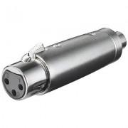 Wentronic XLR 007 RCA 3pin
