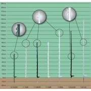 Paliki z tworzywa - wysokość 104 cm - zielony