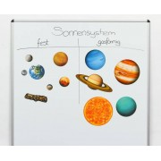 Betzold Magnetisches Solar-System