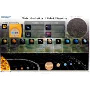 Układ Słoneczny - mapa nieba
