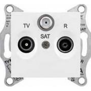SEDNA TV-R-SAT aljzat átmenő 4 db IP20 Fehér SDN3501421 - Schneider Electric