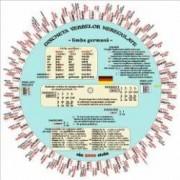 Discheta Verbelor Neregulate - Limba Germana - Modele De Conjugare - Camelia Stan Dragos Stan