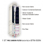 FILTRU DE SCHIMB 1ST PRE CARBON BIONTECH BTM-505N
