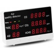 Co2 Melder - Fijnstofmeter - Luchtkwaliteit - Monitor - Binnen - Co meter- HCHO meter - TVOC meter - AQI meter - CO2 meter