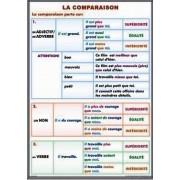 La comparaison/ Les superlatifs (II). Le superlative absolu