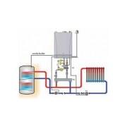PUNERE IN FUNCTIUNE/ AUTORIZARE ISCIR SISTEM TERMIC GAZ (CENTRALA+BOILER)