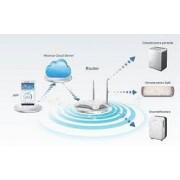 Hisense Wifi Wireless Hi-Smart Life Aeh-W4b1