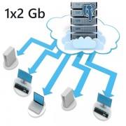 Postgresql as Service Shared Micro Hosting