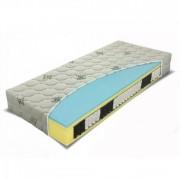 Polargel Bio Ex rugós matrac 120x200x24 cm-es méretben