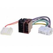 Conector radio Dacia, Renault adaptor ISO