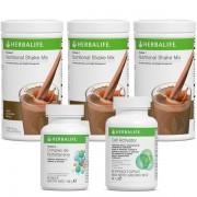 Program de Îngrăşare Herbalife: Bază