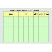 Tabel demonstrativ de valori - LUNGIME