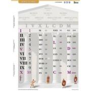 Tanulói munkalap, A4, STIEFELRómai számok (VTM83)