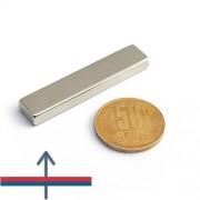 Magnet neodim bloc 50 x 10 x 5 mm