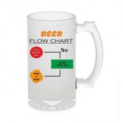 Crazy Sutra Funny and Cool Quote BeerFlowChart Printed Frosted Glass Beer Mug for Friends/Brother/Boyfriend (500ml)