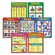 Trend Enterprises Inc Trend Enterprises Seven Parts of Speech Combo Packs Learning Chart by Trend Enterprises